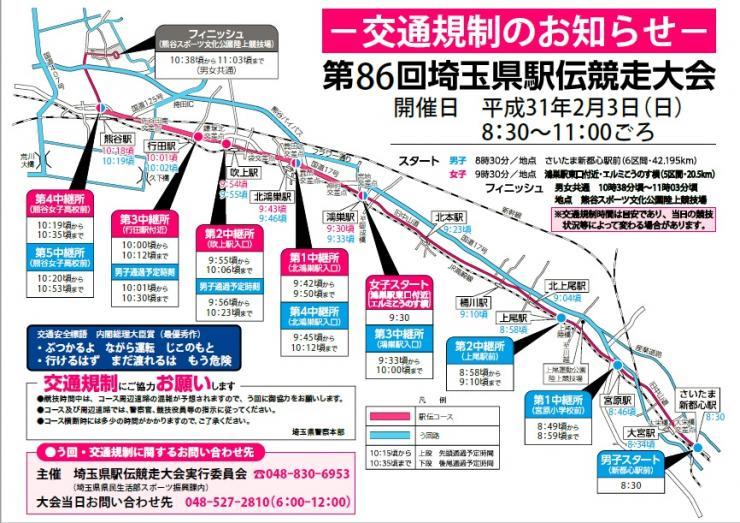 マラソン大会trafiic_map